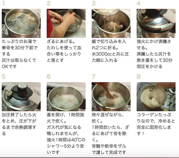 豚骨スープのレシピ
