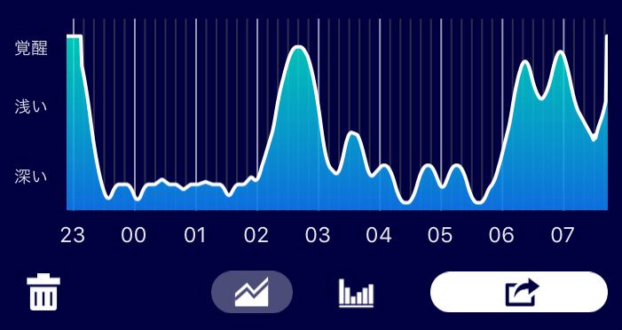 Sleep Meister